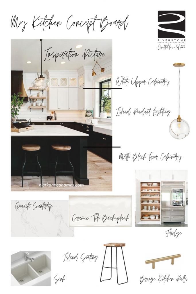 my kitchen concept board
